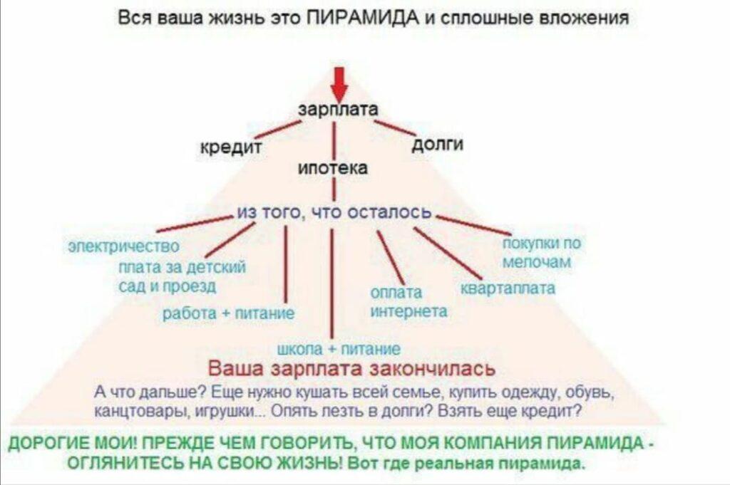 вся жизнь-пирамида